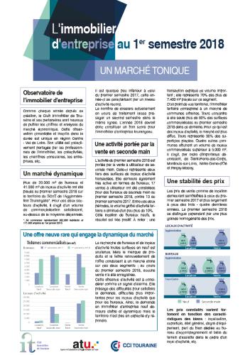 L'immobilier d'entreprise au 1er semestre 2018 en Indre et Loire